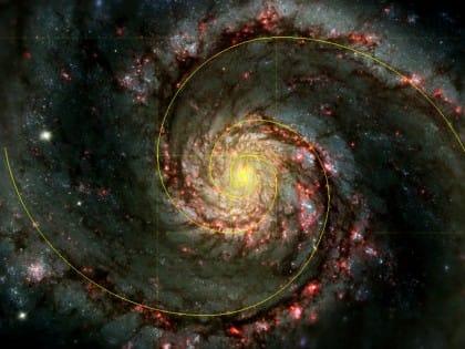 Espirales Simétricos