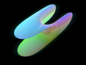 Minimal Surface – Scherk