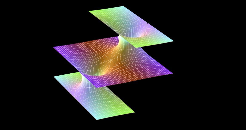 Rectangular Tori, Gauss Map=JE